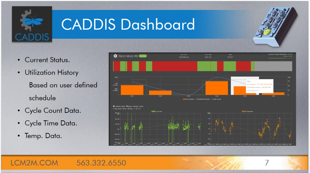 Caddis PowerPoint Slide